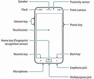 Samsung Galaxy J7 V Diagram