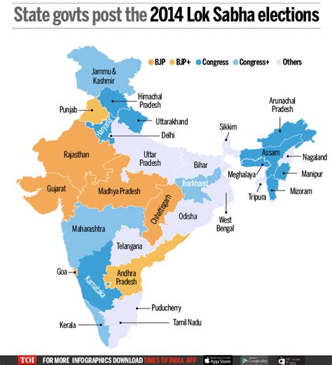 BJP vs Congress in 2014 & 2016 | India News - Times of India