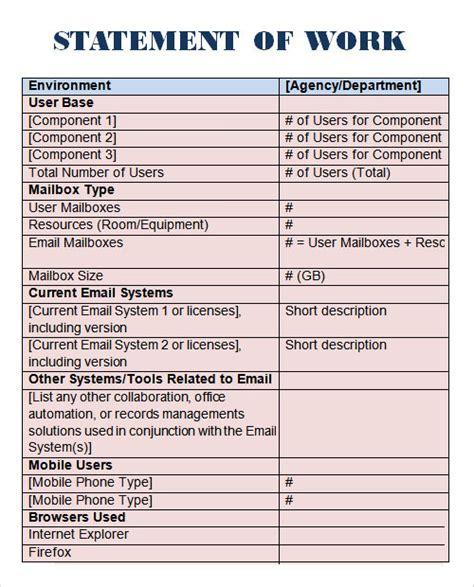 sample statements sample templates