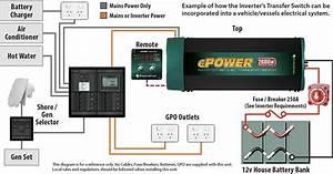 2600 Watt True Sine Wave Inverter With Auto Ac Transfer