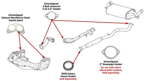 Subaru Brz Engine Wiring Diagram by Brz Engine Diagram Wiring Library