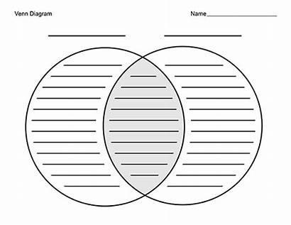 Venn Contrast Compare Graphic Printable Lines Organizers