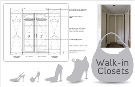 Walk In Closet Measurements by Millwork Drawings By Sania Khan At Coroflot