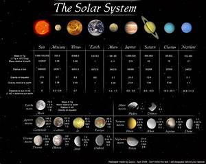 Solar System and Constellations - coxandclement.weebly.com