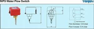 Water Differential Pressure Flow Switch