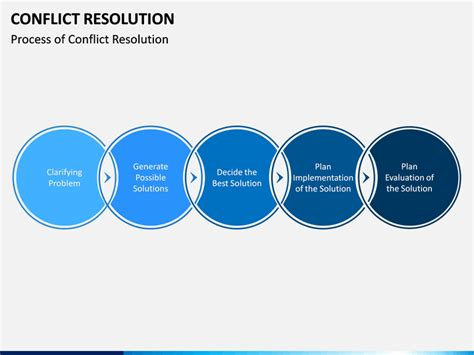 Conflict Resolution Powerpoint Template Sketchbubble