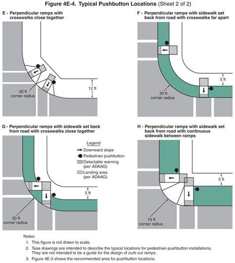 figure   long description sheet    mutcd