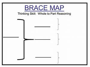 learning resources ms taylor39s classroom With brace map template