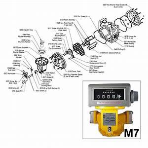 M7 Meters   Westech Equipment