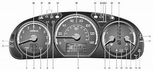 Abs And Tcs Lights On Hyundai 2008 Hyundai Santa Fe Check Engine Light Reset Shelly