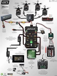 Pixhawk Infographic  Anatomy Of A Pixhawk