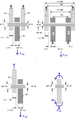 Design And Verification Of Pin Connection As Per Eurocode