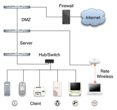 local area network wikipedia