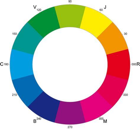 c 237 rculo crom 225 tico c 243 mo hacer una rueda de 12 colores