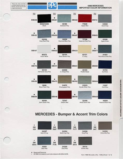 exterior paint and interior codes mercedes forum