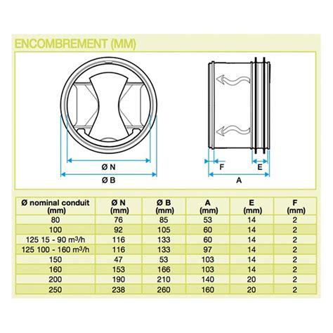 debit vmc cuisine régulateur de débit ø 80 et 125 mm mr mono accessoire