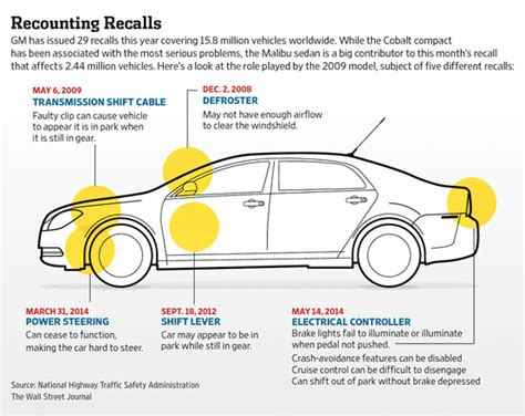 general motors  recalled car chevy malibu wsj