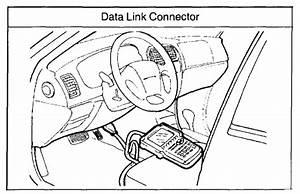 Where To Plug In Code Reader In A Kia Optima