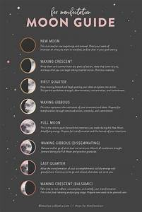 Moon Guide For Manifestation   Free Quick Reference Guide