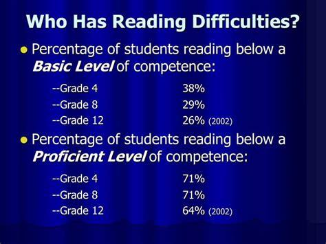 Ppt  Literacy Across The Curriculum Powerpoint Presentation Id1183215