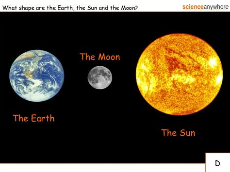 Sun Earth Moon Earth Moon And Sun