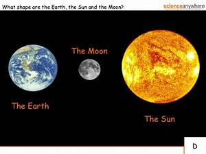 Earth Moon And Sun