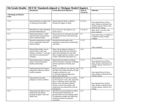 8th grade health worksheets personal health series