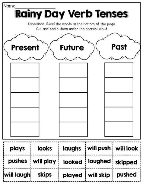 verb tenses cut and paste noun verb