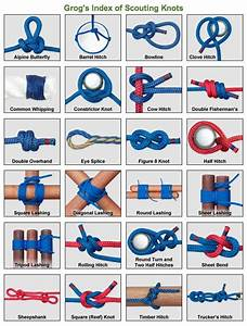 Animated Knots By Grog  Photo Diagrams Of Essential