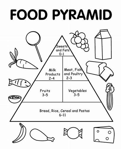 Pyramid Coloring Healthy Pages Preschool Groups