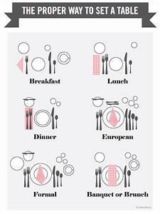 Etiquette Table Setting Diagram  U0026 Enchanting How To Set A