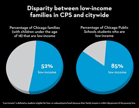 cps tuition based preschool three families tell us why they ditched cps feature 361