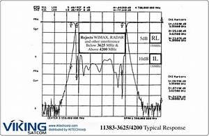 Viking Flt 4165 Terrestrial Interference C