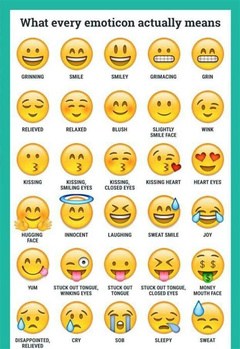 Emoticons Meanings And Symbols Printable