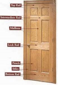 Descriptive parts of a door Architecture Pinterest