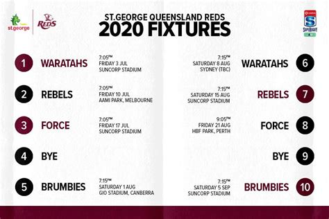 Super rugby au draw confirmed for 2021 season along with this, round three will serve as a 'super round', with all games set to be played in the same location, which is yet to be determined. St.George Queensland Reds season draw released for ...