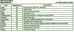 Car Fuse Box Diagrams  U2013 Page 203  U2013 Circuit Wiring Diagrams