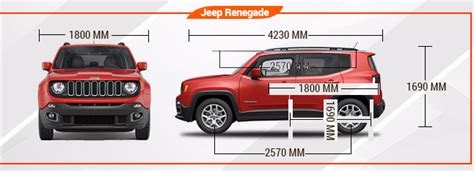 dimension jeep renegade awesome jeep renegade dimensions jeep jeep renegade