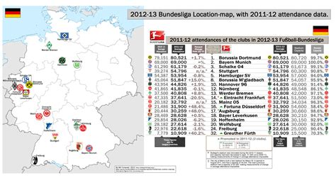 This page shows the detailed table for a competition. Random Blog: Bundesliga 2 Table Results