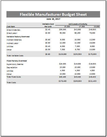 flexible manufacturer budget sheet  ms excel excel