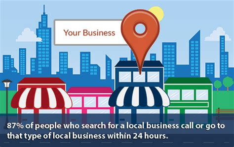 Local Seo Services - local seo services that drive sales stellar seo franklin tn