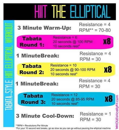 Elliptical Workout With Tabata Drills Motivation