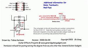 Red Fuzz