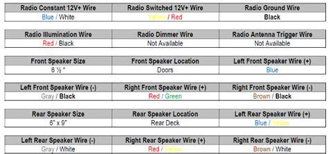 1997 honda civic sol wiring diagram car stereo