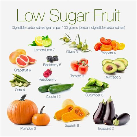 fruits   eat    carb diet diet doctor