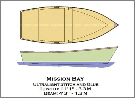 Stitch And Glue Boat Plans Australia by Stitch And Glue Boats Plans
