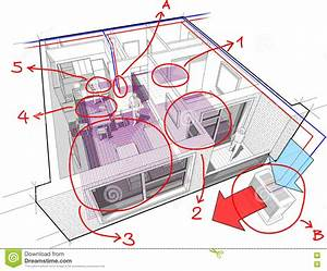 Apartment Diagram With Underfloor Heating And Heat Pump