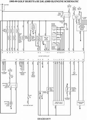 99 Vw Jetta Wiring Diagram 26631 Archivolepe Es