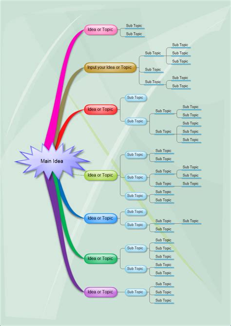 free mind map template mind map topics free mind map topics templates