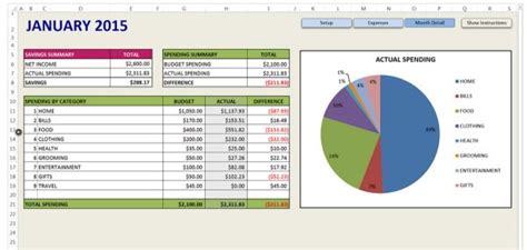 household budget spreadsheets   excel